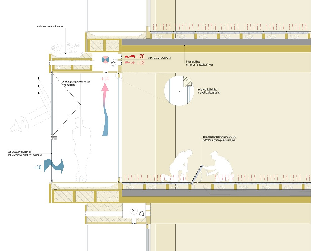 hout_Frantzen et al architecten_02